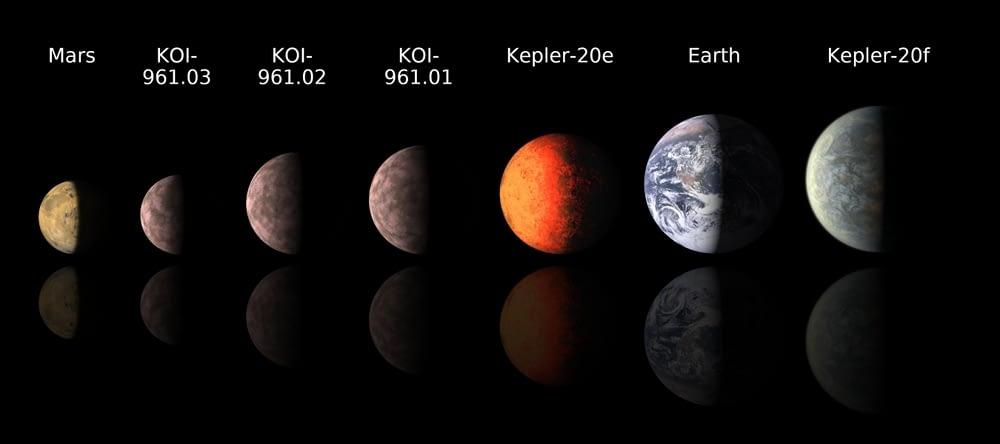 exoplanet-chart