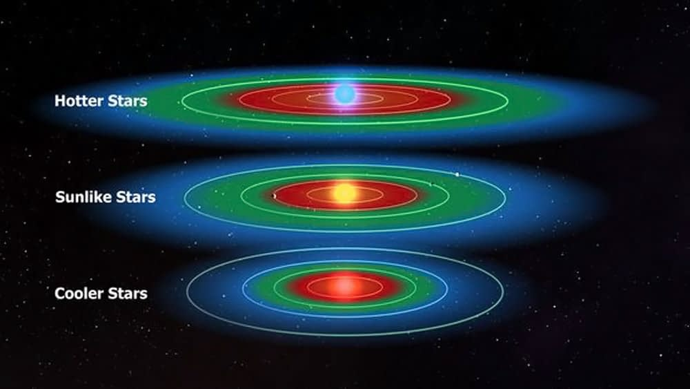 Planets-in-Habitable-Zone-around-Most-Stars